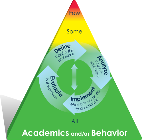 PBIS pyramid logo displays the 3 tiered program
