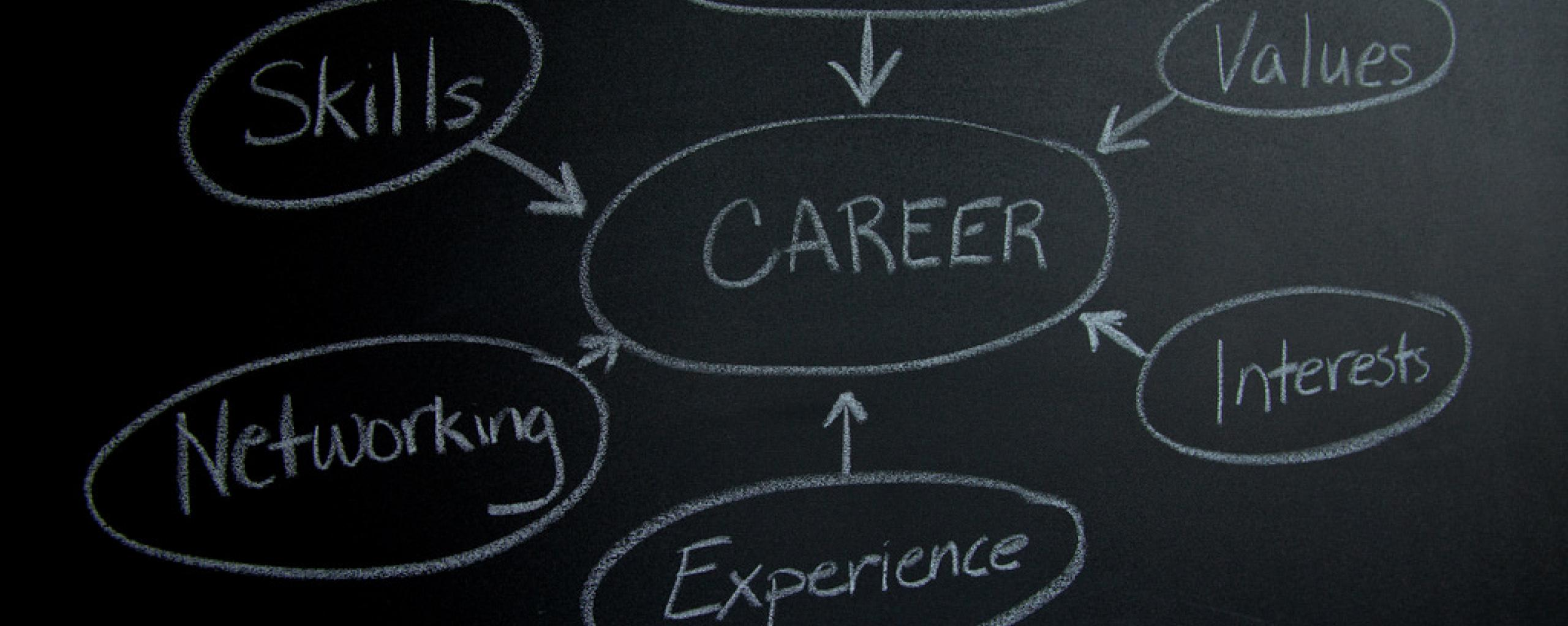 Chalkboard, career paths